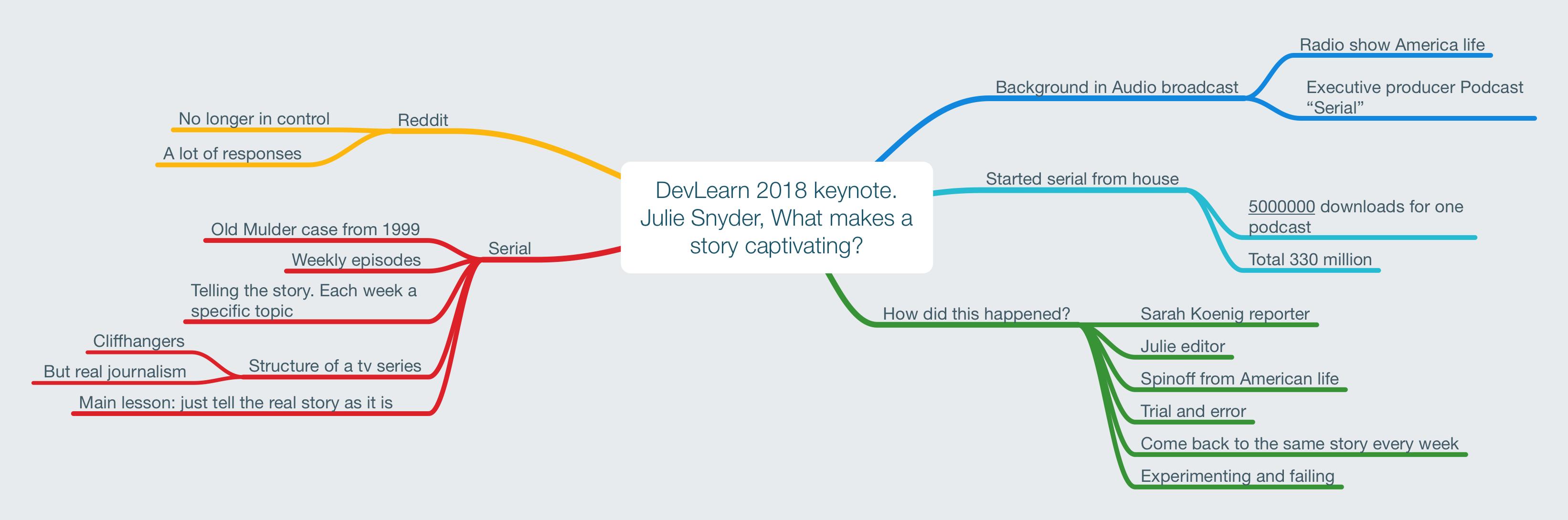 DevLearn 2018 keynote. Julie Snyder